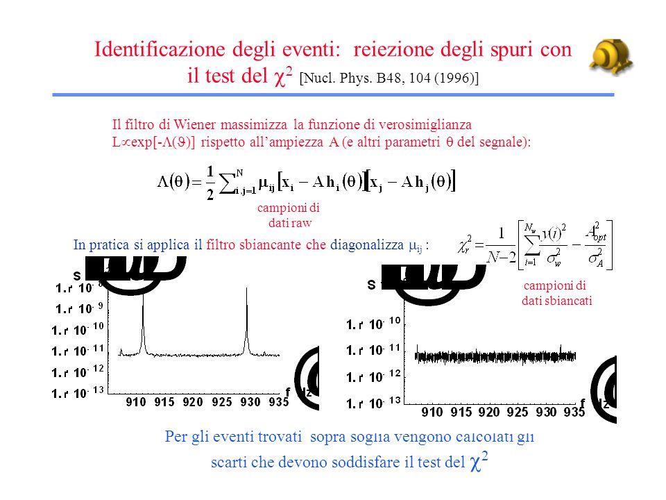 Identificazione degli eventi: reiezione degli spuri con il test del  [Nucl. Phys. B48, 104 (1996)]